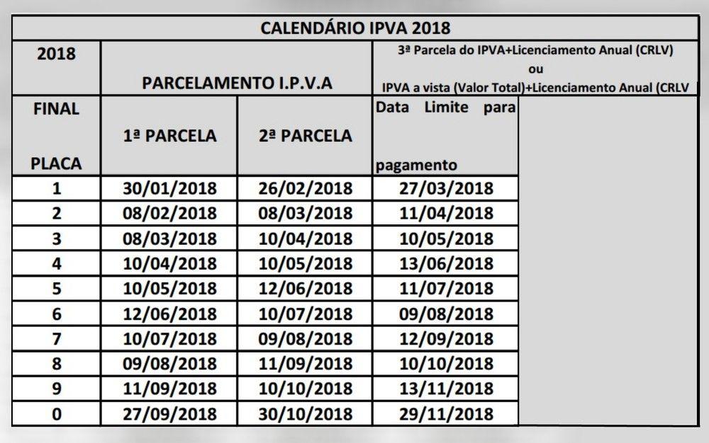 IPVA 2019 GO | Consulta, Tabela, Como Pagar — (DETRAN GO)